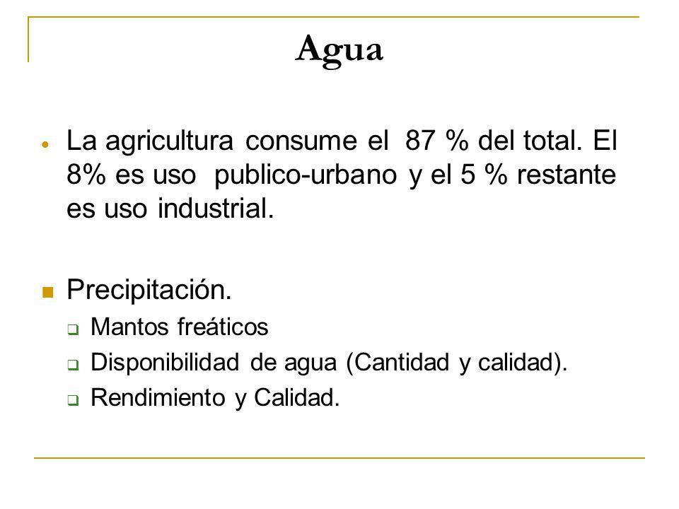 Agua La agricultura consume el 87 % del total. El 8% es uso publico-urbano y el 5 % restante es uso industrial. Precipitación. Mantos freáticos Dispon