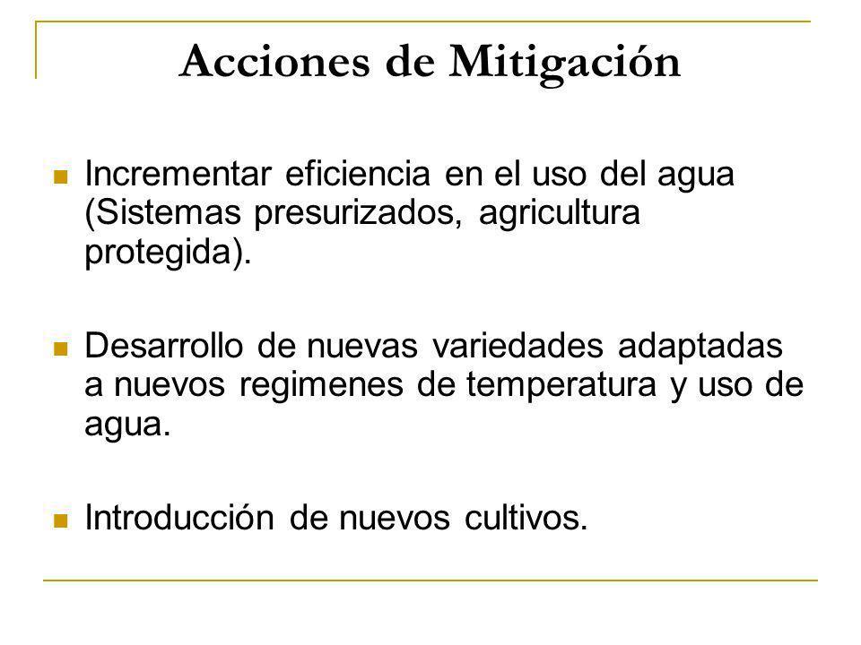 Acciones de Mitigación Incrementar eficiencia en el uso del agua (Sistemas presurizados, agricultura protegida). Desarrollo de nuevas variedades adapt