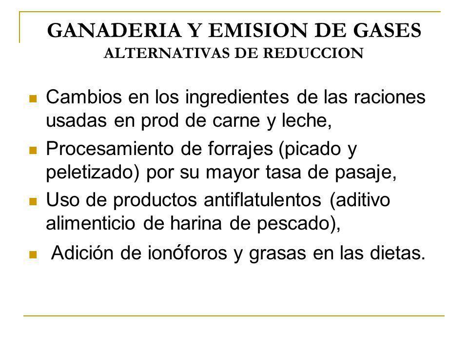 GANADERIA Y EMISION DE GASES ALTERNATIVAS DE REDUCCION Cambios en los ingredientes de las raciones usadas en prod de carne y leche, Procesamiento de f