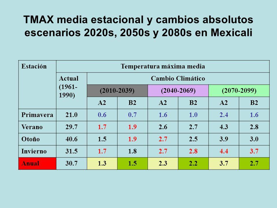 TMAX media estacional y cambios absolutos escenarios 2020s, 2050s y 2080s en Mexicali EstaciónTemperatura máxima media Actual (1961- 1990) Cambio Clim