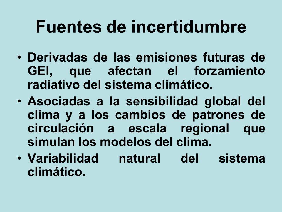 Fuentes de incertidumbre Derivadas de las emisiones futuras de GEI, que afectan el forzamiento radiativo del sistema climático. Asociadas a la sensibi