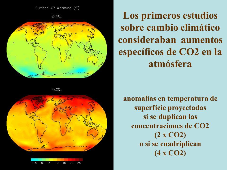 Los primeros estudios sobre cambio climático consideraban aumentos específicos de CO2 en la atmósfera anomalías en temperatura de superficie proyectad