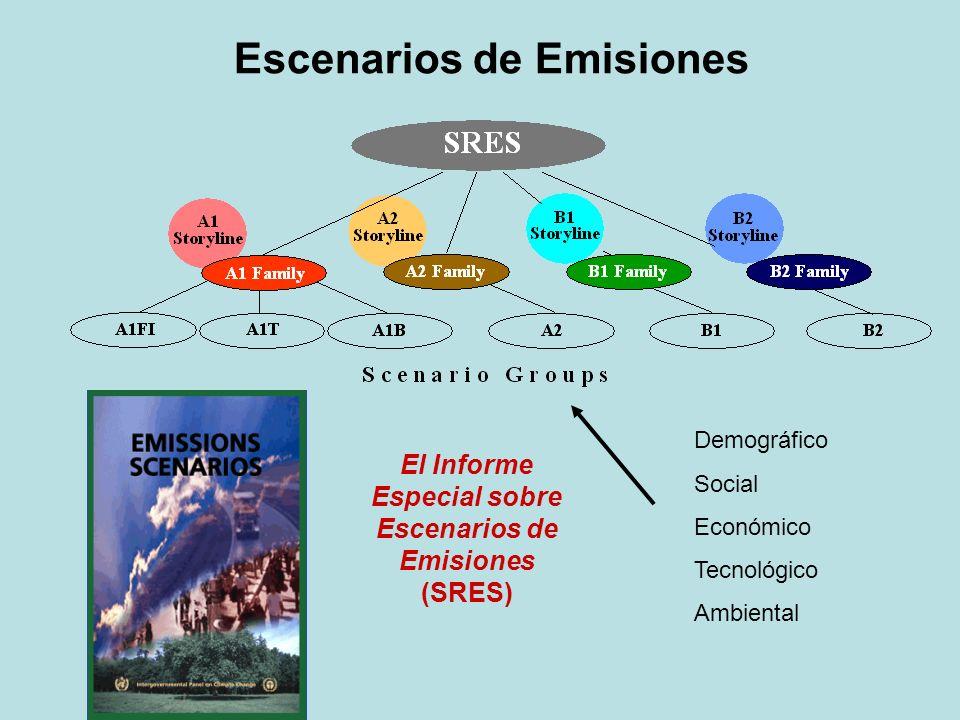 Escenarios de Emisiones El Informe Especial sobre Escenarios de Emisiones (SRES) Demográfico Social Económico Tecnológico Ambiental