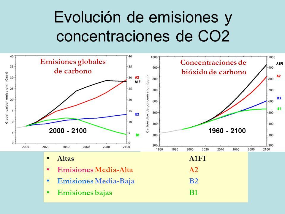 1960 - 2100 Altas A1FI Emisiones Media-Alta A2 Emisiones Media-Baja B2 Emisiones bajasB1 2000 - 2100 Emisiones globales de carbono Concentraciones de
