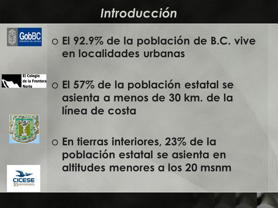 Introducción o El 92.9% de la población de B.C. vive en localidades urbanas o El 57% de la población estatal se asienta a menos de 30 km. de la línea
