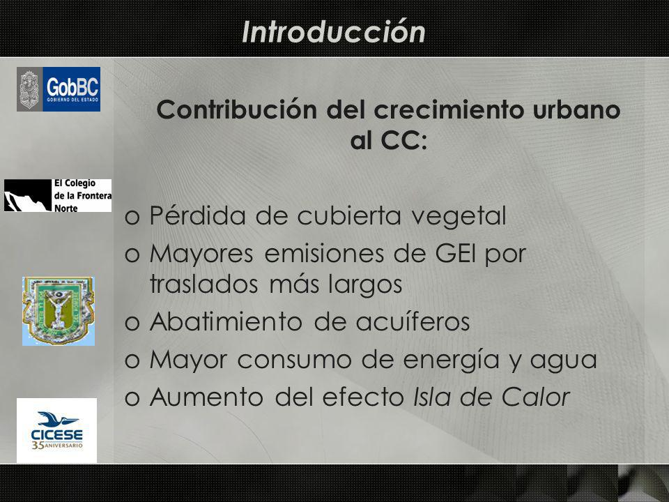 Introducción Contribución del crecimiento urbano al CC: oPérdida de cubierta vegetal oMayores emisiones de GEI por traslados más largos oAbatimiento d