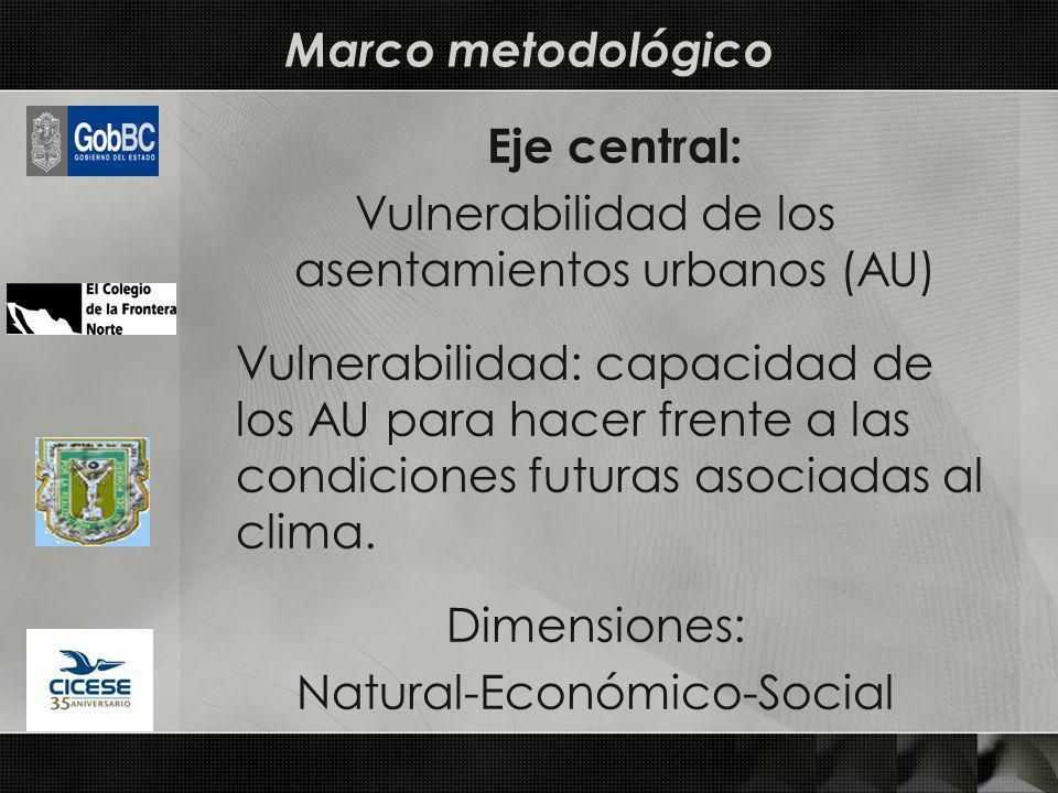Eje central: Vulnerabilidad de los asentamientos urbanos (AU) Vulnerabilidad: capacidad de los AU para hacer frente a las condiciones futuras asociada