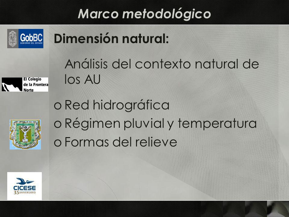 Dimensión natural: Análisis del contexto natural de los AU oRed hidrográfica oRégimen pluvial y temperatura oFormas del relieve Marco metodológico