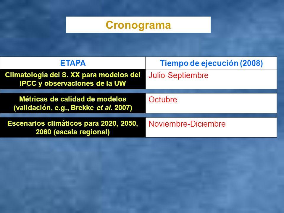 Cronograma ETAPATiempo de ejecución (2008) Climatología del S. XX para modelos del IPCC y observaciones de la UW Julio-Septiembre Métricas de calidad