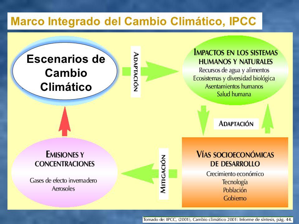 Componente: Escenarios de Cambio Climático OBJETIVO: Desarrollar escenarios de cambio climático para Baja California y la región a una escala de 50 km para 2030, 2050 y 2080 Evaluación integrada de escenarios por sectores