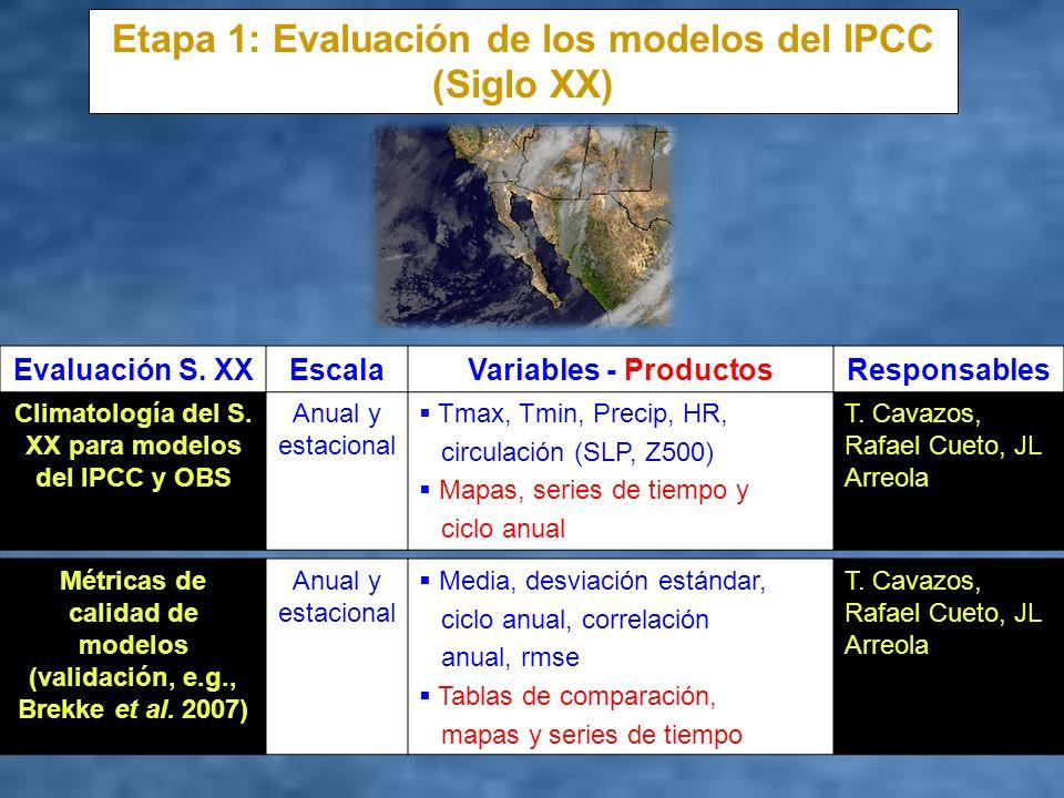 Evaluación S. XXEscalaVariables - ProductosResponsables Climatología del S. XX para modelos del IPCC y OBS Anual y estacional Tmax, Tmin, Precip, HR,