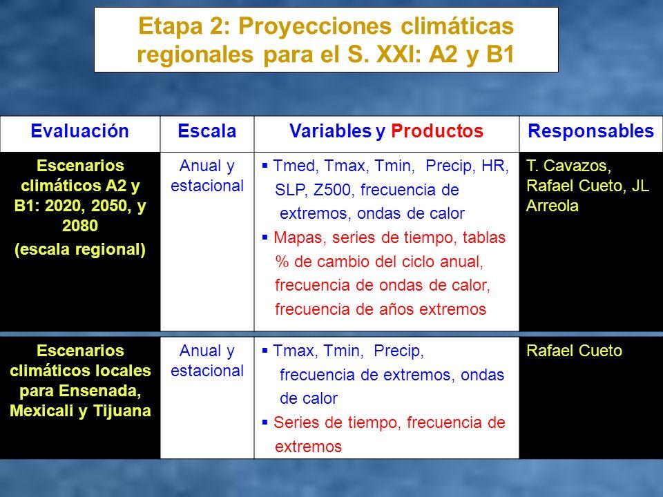 EvaluaciónEscalaVariables y ProductosResponsables Escenarios climáticos A2 y B1: 2020, 2050, y 2080 (escala regional) Anual y estacional Tmed, Tmax, T