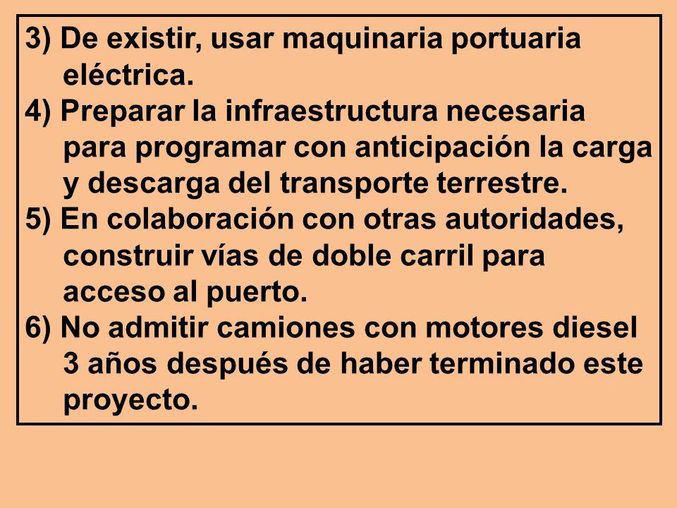 3) De existir, usar maquinaria portuaria eléctrica.