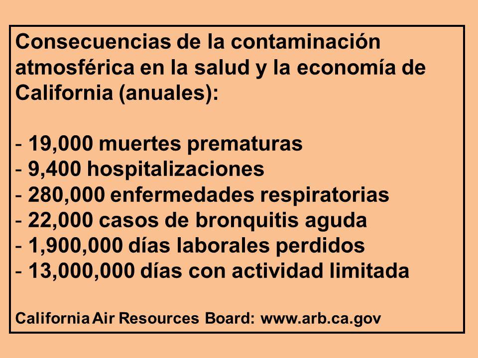 Consecuencias de la contaminación atmosférica en la salud y la economía de California (anuales): - 19,000 muertes prematuras - 9,400 hospitalizaciones - 280,000 enfermedades respiratorias - 22,000 casos de bronquitis aguda - 1,900,000 días laborales perdidos - 13,000,000 días con actividad limitada California Air Resources Board: www.arb.ca.gov