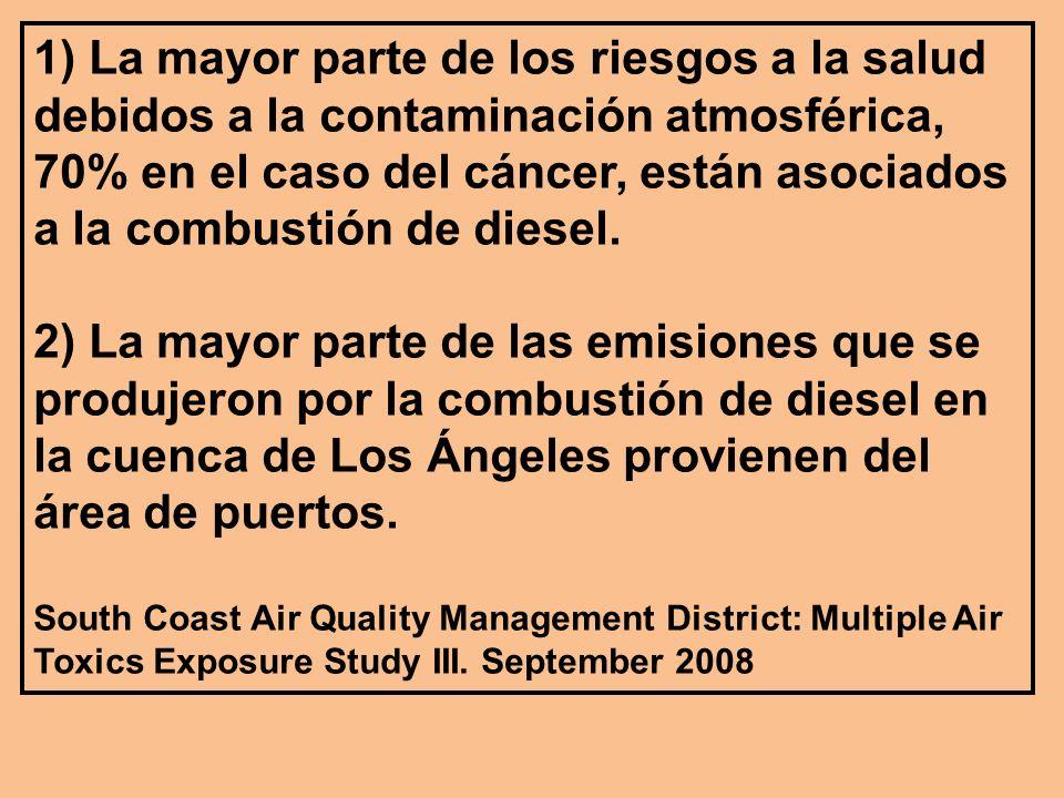 1) La mayor parte de los riesgos a la salud debidos a la contaminación atmosférica, 70% en el caso del cáncer, están asociados a la combustión de diesel.