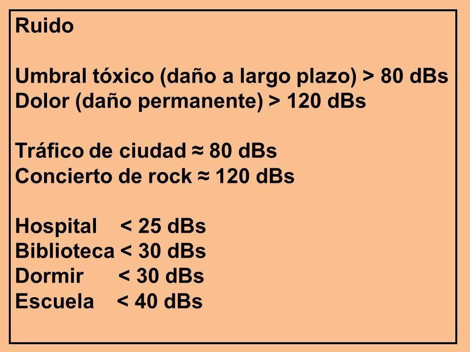 Ruido Umbral tóxico (daño a largo plazo) > 80 dBs Dolor (daño permanente) > 120 dBs Tráfico de ciudad 80 dBs Concierto de rock 120 dBs Hospital < 25 dBs Biblioteca < 30 dBs Dormir < 30 dBs Escuela < 40 dBs