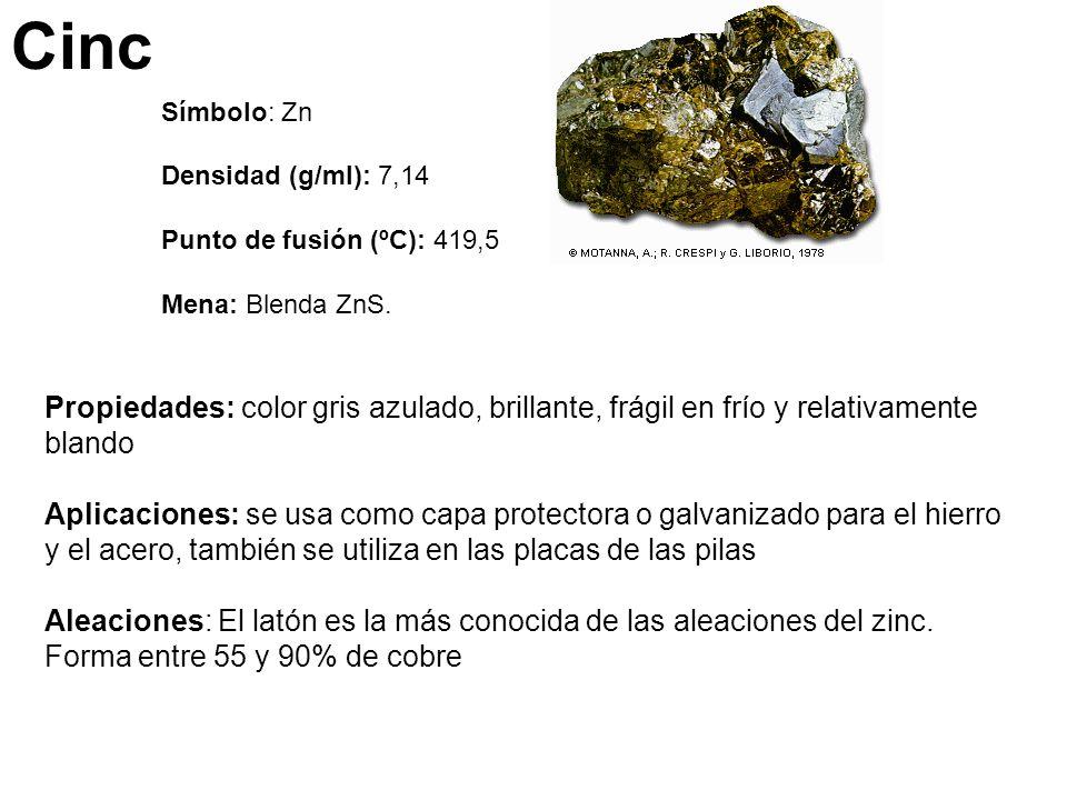 Símbolo: Zn Densidad (g/ml): 7,14 Punto de fusión (ºC): 419,5 Mena: Blenda ZnS.