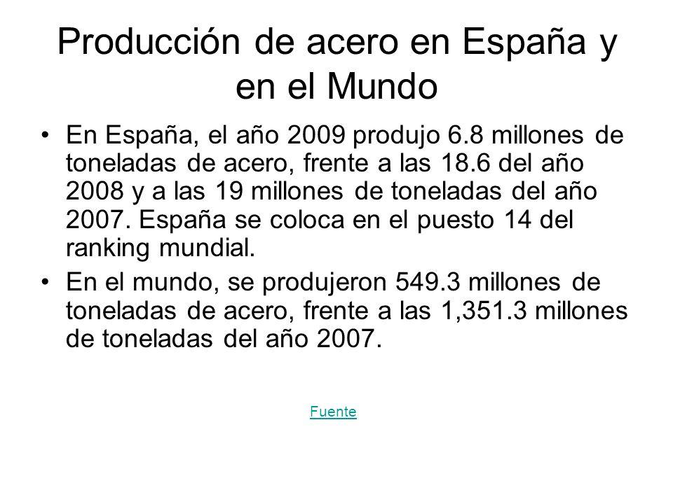 Producción de acero en España y en el Mundo En España, el año 2009 produjo 6.8 millones de toneladas de acero, frente a las 18.6 del año 2008 y a las