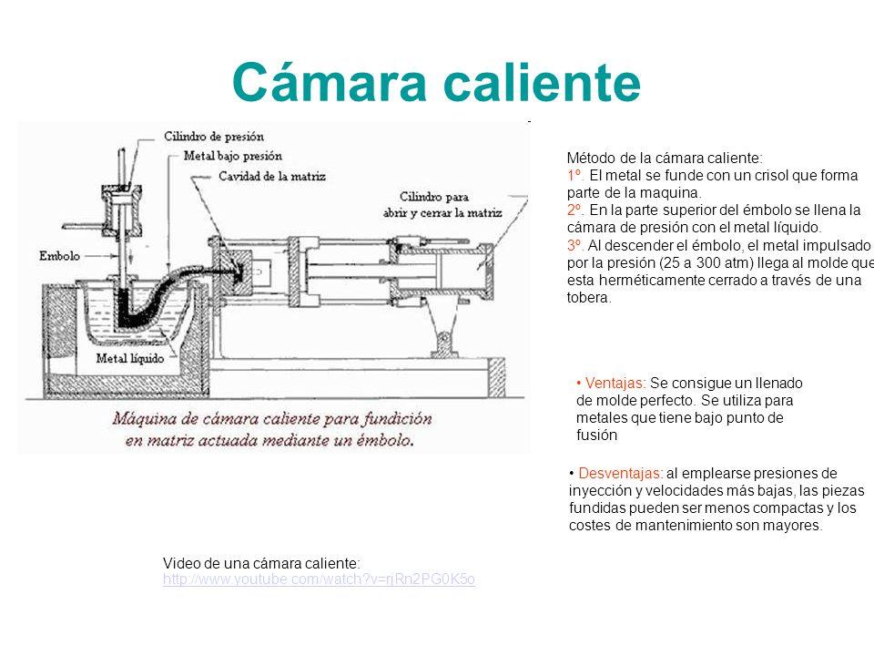 Cámara caliente Método de la cámara caliente: 1º. El metal se funde con un crisol que forma parte de la maquina. 2º. En la parte superior del émbolo s