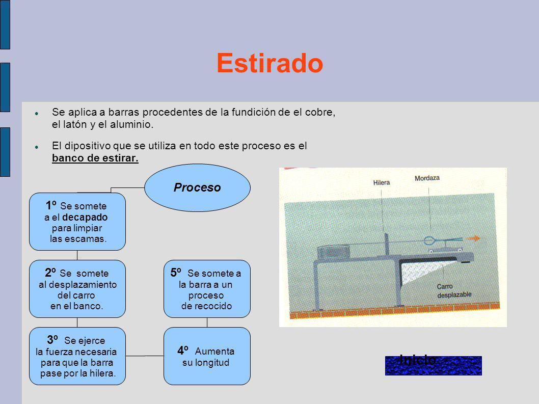 Estirado Se aplica a barras procedentes de la fundición de el cobre, el latón y el aluminio. El dipositivo que se utiliza en todo este proceso es el b