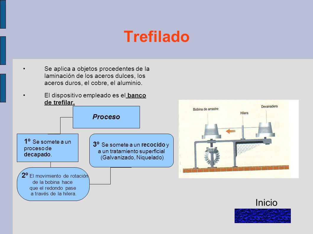 Trefilado Se aplica a objetos procedentes de la laminación de los aceros dulces, los aceros duros, el cobre, el aluminio. El dispositivo empleado es e