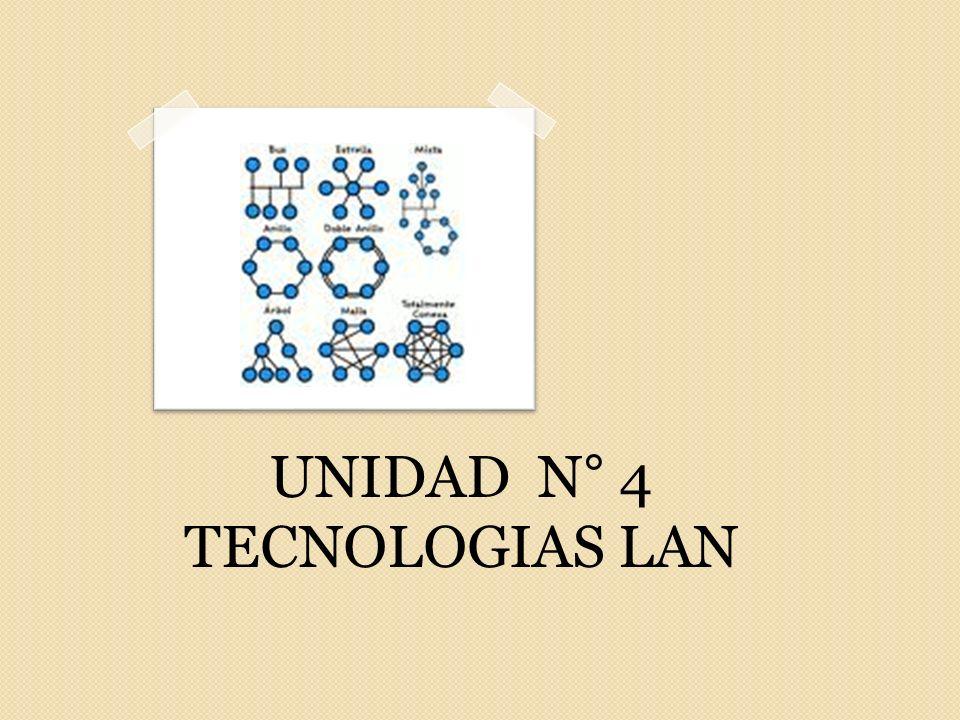 UNIDAD N° 4 TECNOLOGIAS LAN