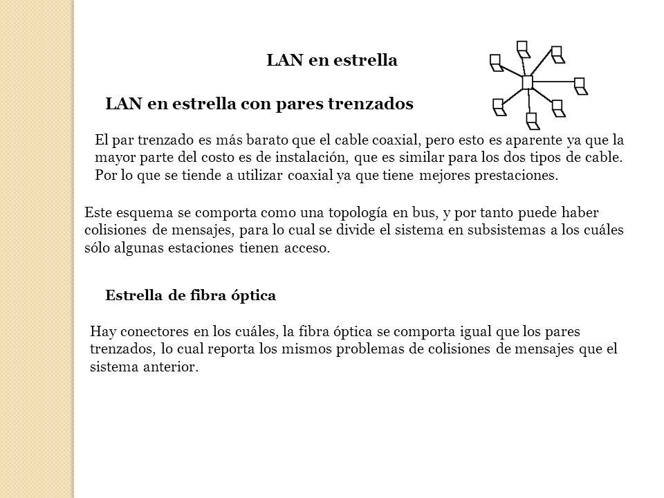 LAN en estrella con pares trenzados LAN en estrella El par trenzado es más barato que el cable coaxial, pero esto es aparente ya que la mayor parte de