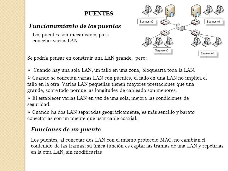 PUENTES Funcionamiento de los puentes Los puentes son mecanismos para conectar varias LAN Se podría pensar en construir una LAN grande, pero: Cuando h