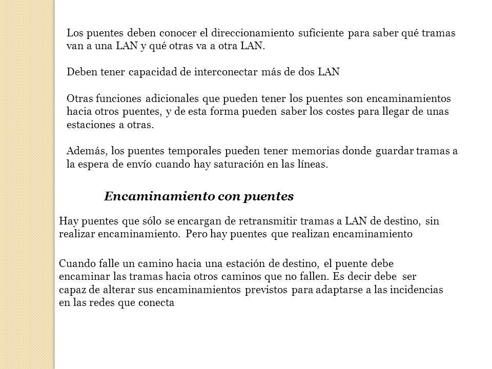 Los puentes deben conocer el direccionamiento suficiente para saber qué tramas van a una LAN y qué otras va a otra LAN. Deben tener capacidad de inter