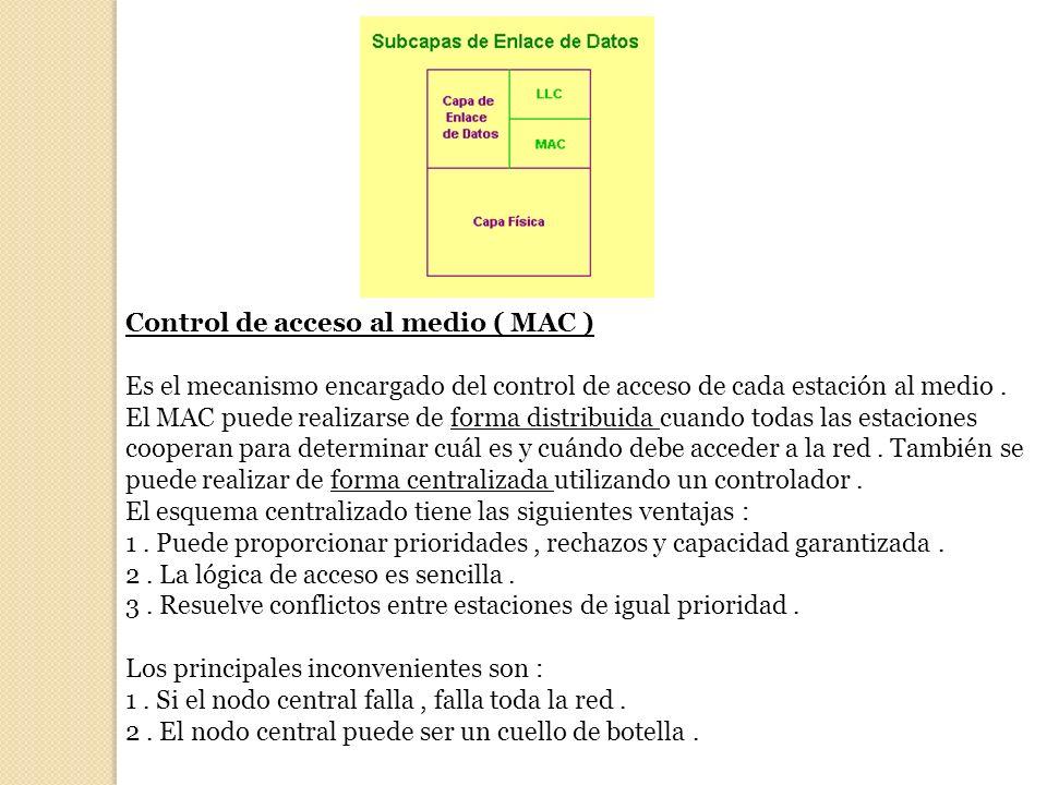 Control de acceso al medio ( MAC ) Es el mecanismo encargado del control de acceso de cada estación al medio. El MAC puede realizarse de forma distrib