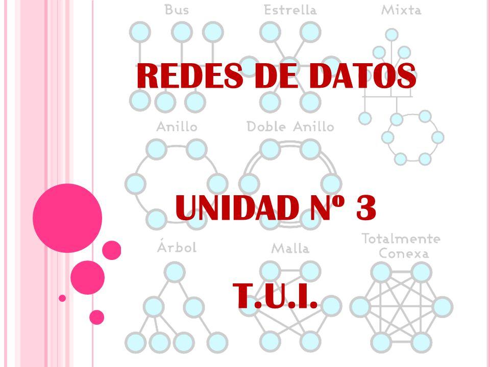 REDES DE DATOS UNIDAD Nº 3 T.U.I.