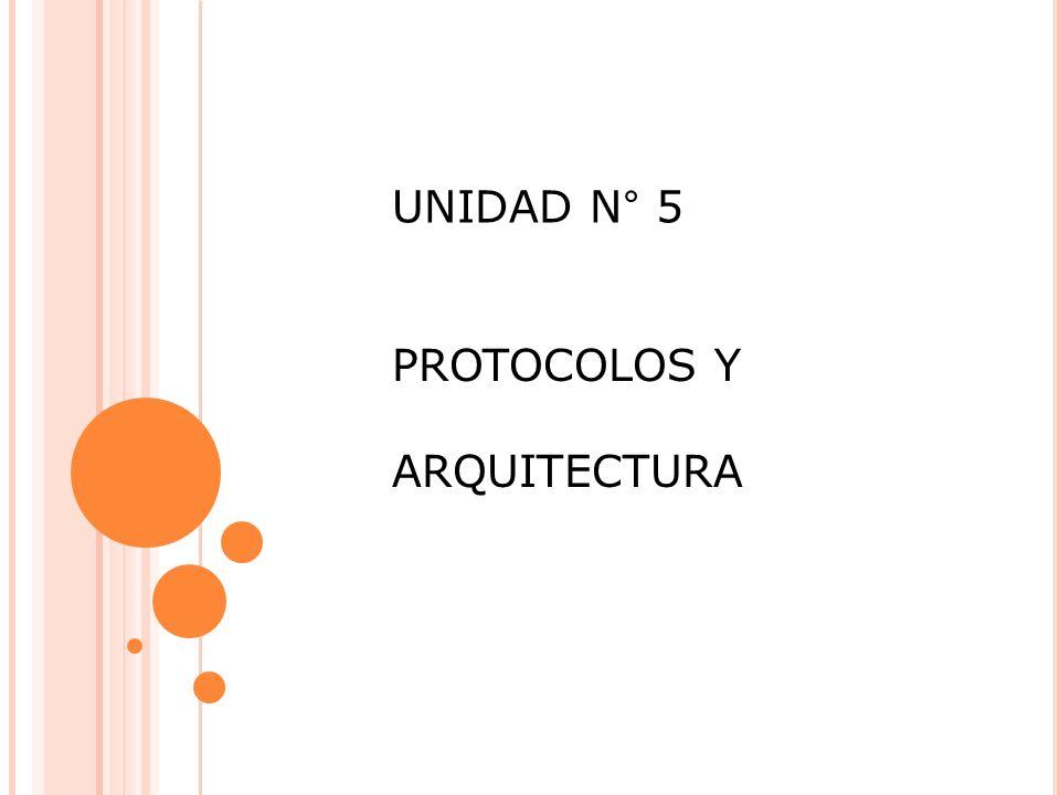 Protocolos: Un protocolo es el conjunto de normas para comunicarse.