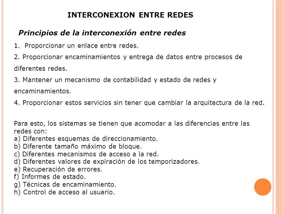 Principios de la interconexión entre redes INTERCONEXION ENTRE REDES 1.Proporcionar un enlace entre redes. 2. Proporcionar encaminamientos y entrega d