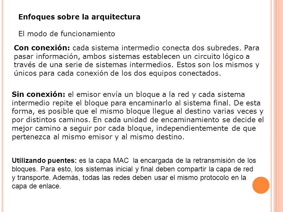 Enfoques sobre la arquitectura El modo de funcionamiento Con conexión: cada sistema intermedio conecta dos subredes. Para pasar información, ambos sis