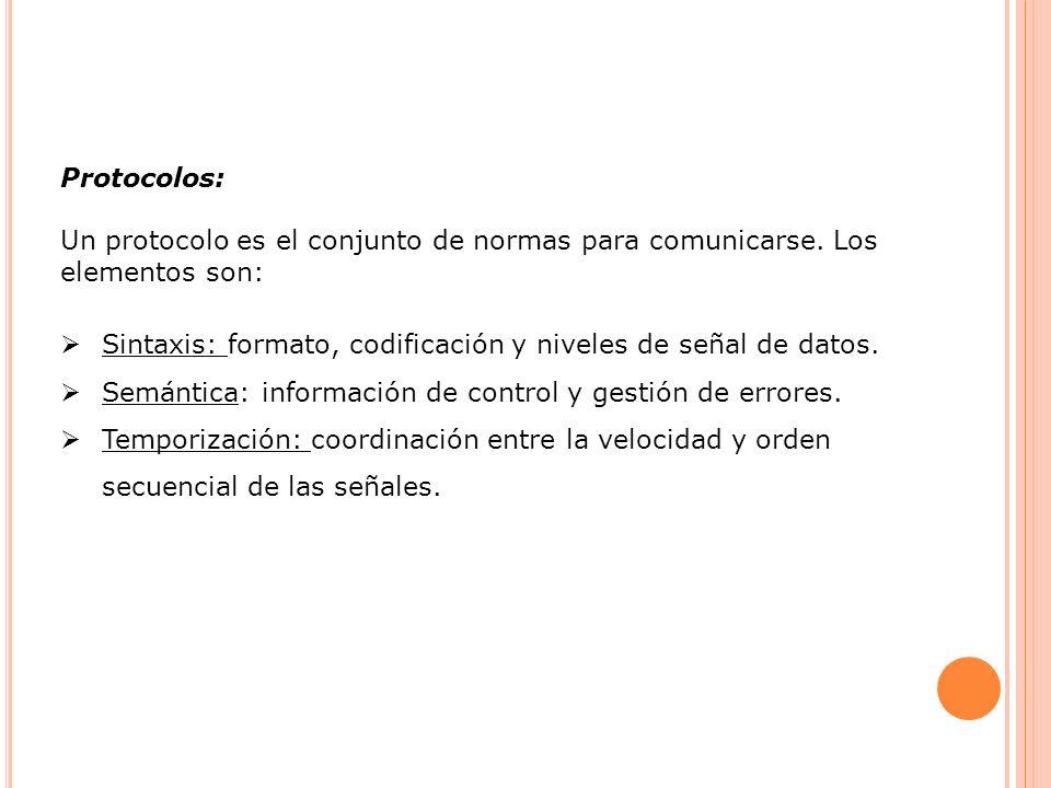 Protocolos: Un protocolo es el conjunto de normas para comunicarse. Los elementos son: Sintaxis: formato, codificación y niveles de señal de datos. Se