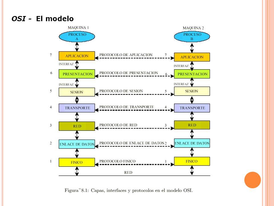 b) Tiempo de vida de los datagramas: para evitar que un datagrama circule indefinidamente por la red, se puede adjuntar un contador de saltos, o un contador de tiempo.