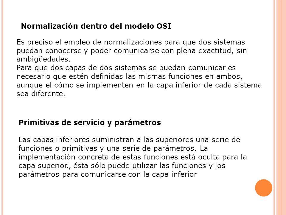 Normalización dentro del modelo OSI Es preciso el empleo de normalizaciones para que dos sistemas puedan conocerse y poder comunicarse con plena exact