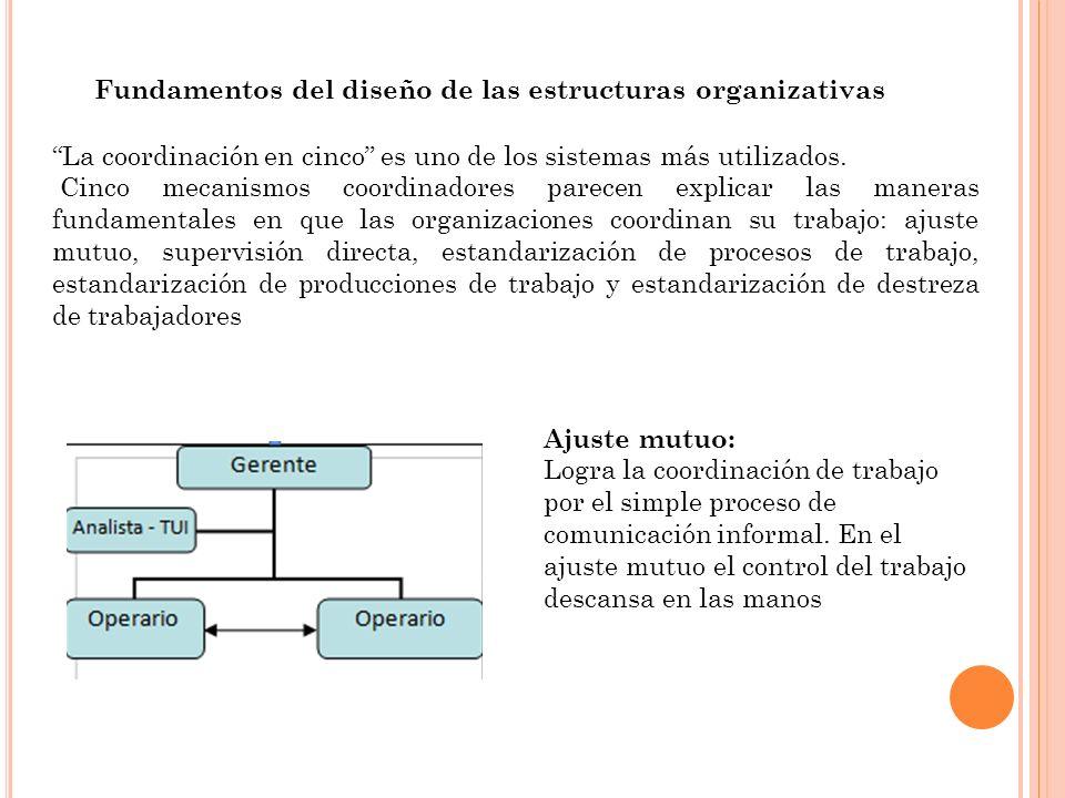 Fundamentos del diseño de las estructuras organizativas La coordinación en cinco es uno de los sistemas más utilizados. Cinco mecanismos coordinadores