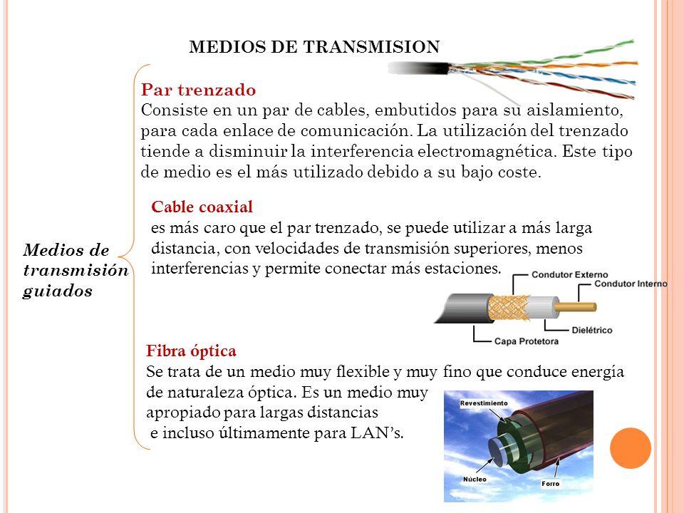 MEDIOS DE TRANSMISION Medios de transmisión guiados Par trenzado Consiste en un par de cables, embutidos para su aislamiento, para cada enlace de comu