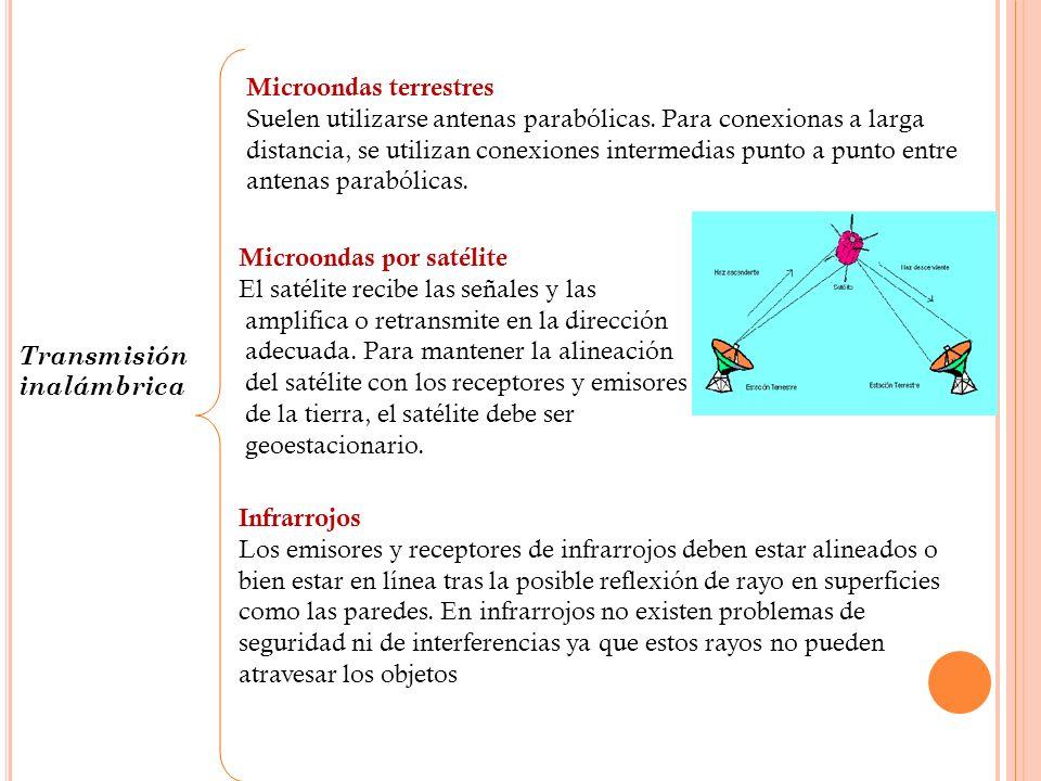 Transmisión inalámbrica Microondas terrestres Suelen utilizarse antenas parabólicas. Para conexionas a larga distancia, se utilizan conexiones interme