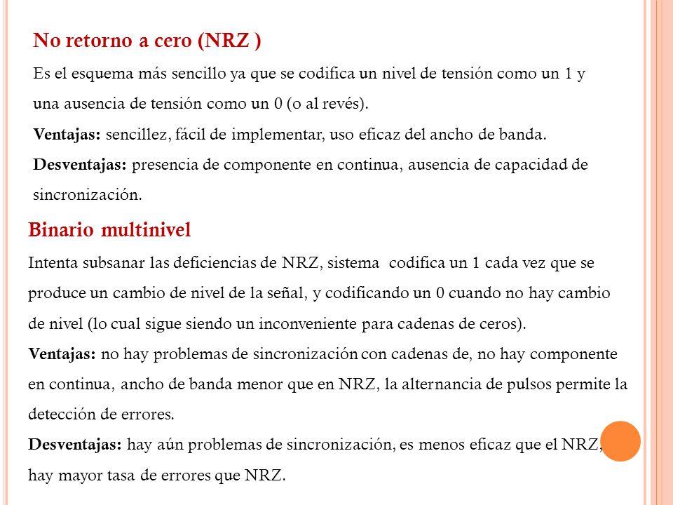 No retorno a cero (NRZ ) Es el esquema más sencillo ya que se codifica un nivel de tensión como un 1 y una ausencia de tensión como un 0 (o al revés).
