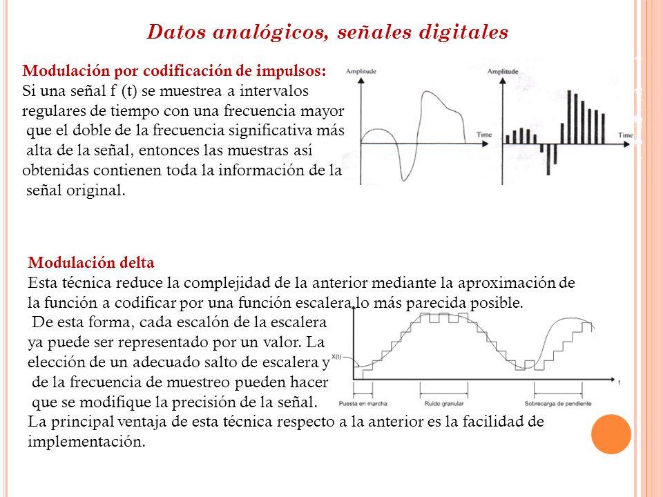 Datos analógicos, señales digitales Modulación por codificación de impulsos: Si una señal f (t) se muestrea a intervalos regulares de tiempo con una f