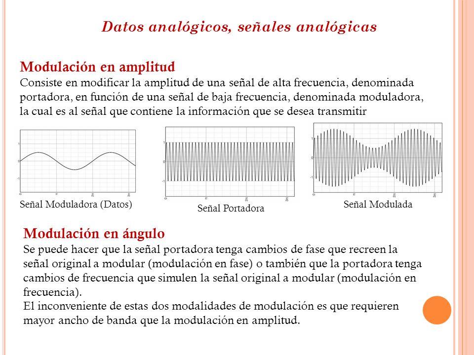 Datos analógicos, señales analógicas Modulación en amplitud Consiste en modificar la amplitud de una señal de alta frecuencia, denominada portadora, e