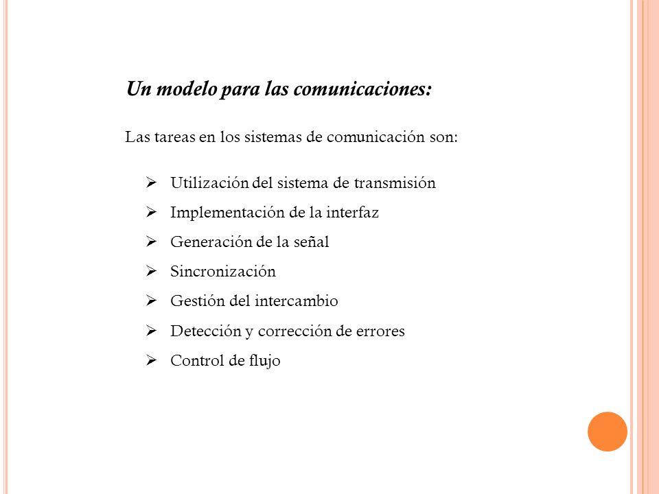 Un modelo para las comunicaciones: Las tareas en los sistemas de comunicación son: Utilización del sistema de transmisión Implementación de la interfa