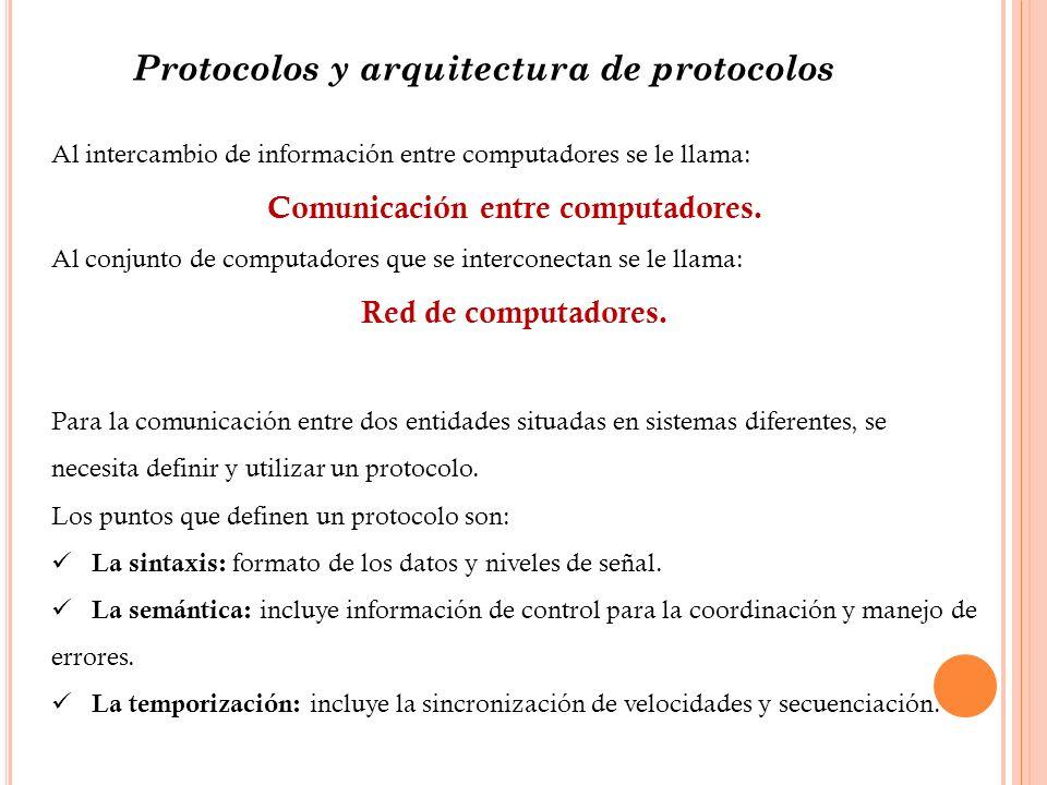 Protocolos y arquitectura de protocolos Al intercambio de información entre computadores se le llama: Comunicación entre computadores. Al conjunto de