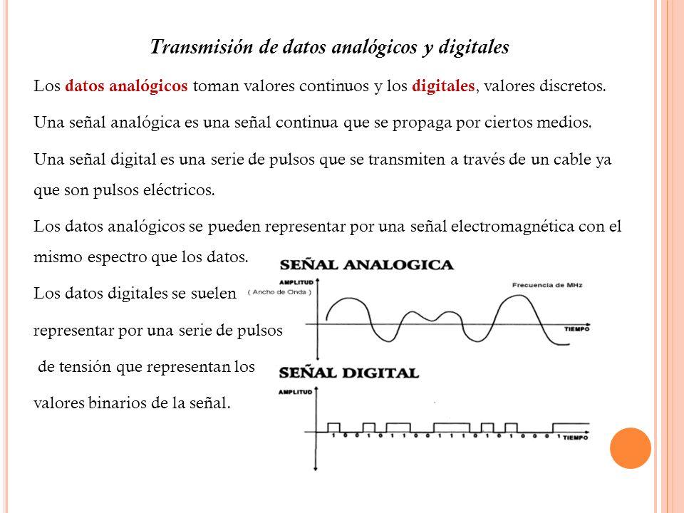 Transmisión de datos analógicos y digitales Los datos analógicos toman valores continuos y los digitales, valores discretos. Una señal analógica es un