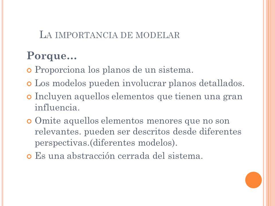 L A IMPORTANCIA DE MODELAR Porque… Proporciona los planos de un sistema.