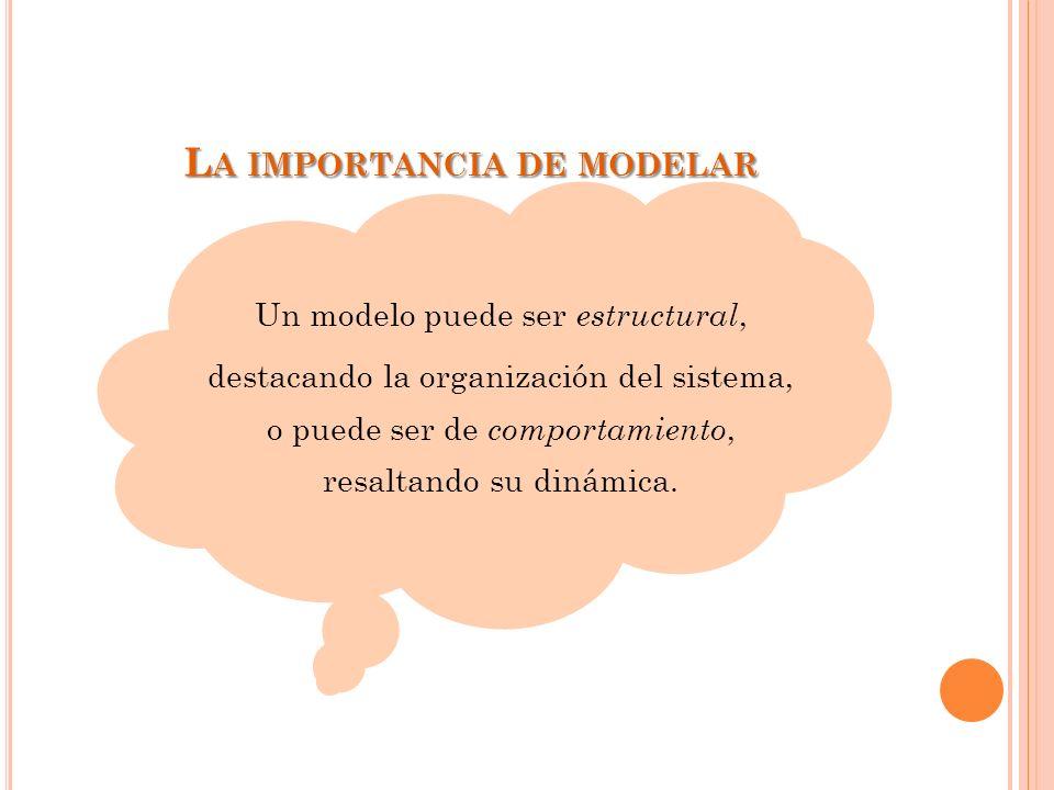 L A IMPORTANCIA DE MODELAR Un modelo puede ser estructural, destacando la organización del sistema, o puede ser de comportamiento, resaltando su dinámica.