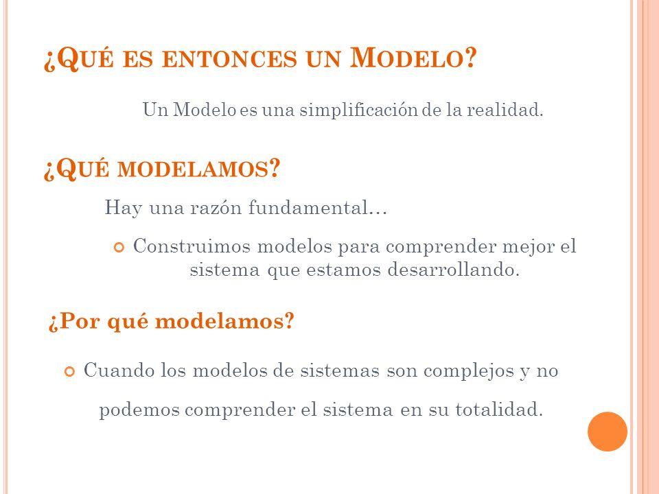 ¿Q UÉ ES ENTONCES UN M ODELO .Un Modelo es una simplificación de la realidad.