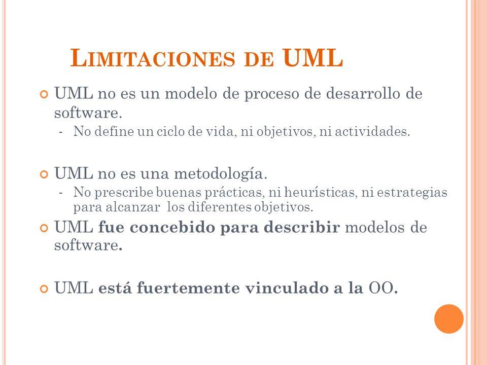 L IMITACIONES DE UML UML no es un modelo de proceso de desarrollo de software.